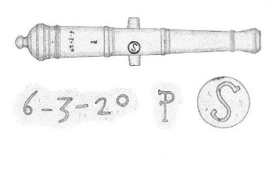 Artifact Drawing -South Cannon